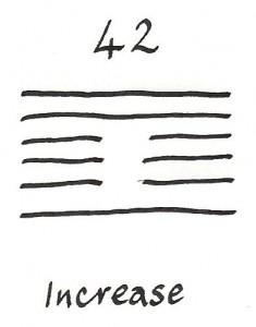 Hexagram 42